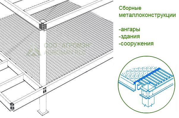 Производство быстровозводимых зданий из металлоконструкций ...